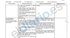 TTIP-Comision-Servicios-Inversion-UE_EDIIMA20140613_0216_5.jpg3